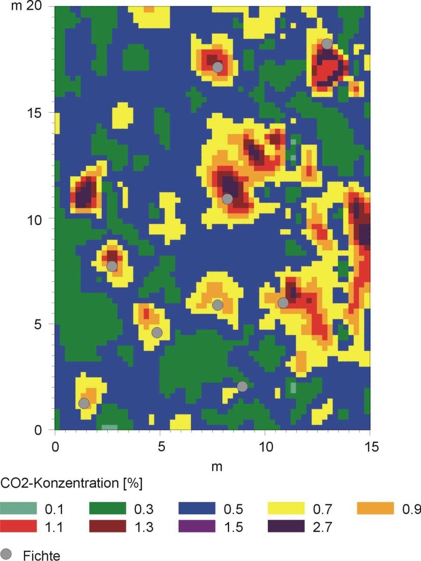 CO2_Verteilung1